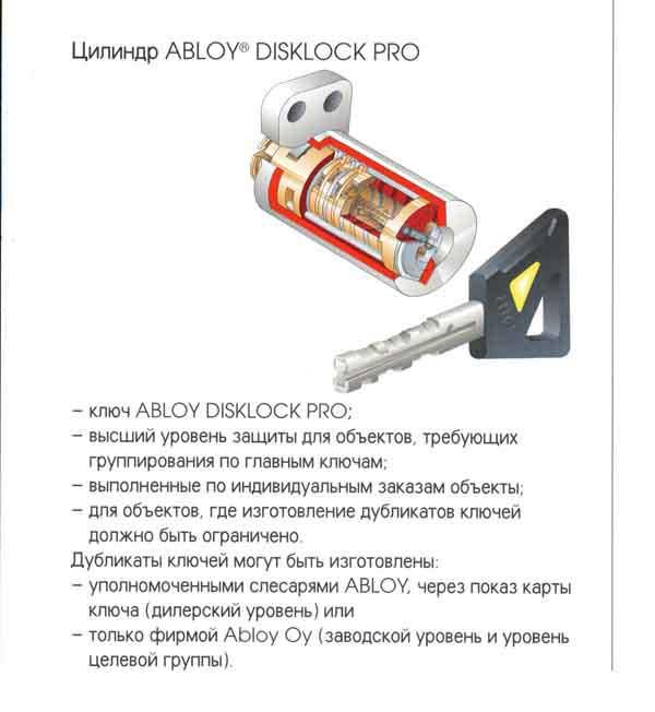 цилиндр ABLOY